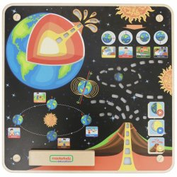MASTERKIDZ Tablica Edukacyjna Ziemia